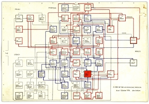 The Wiring Diagram